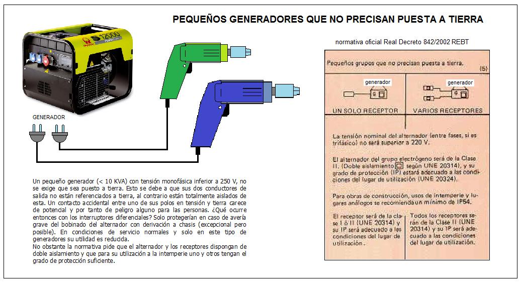 2 4 instalar generador la puesta a tierra for Instalar toma de tierra