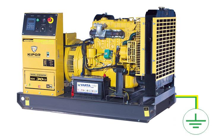 2 4 instalar generador la puesta a tierra - Grupos electrogenos pequenos ...